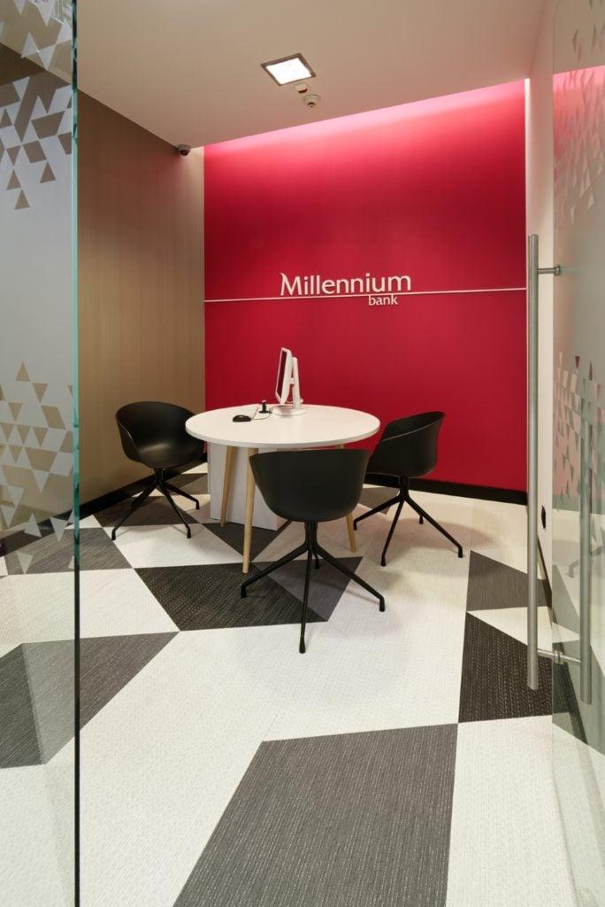 millennium bank poznań
